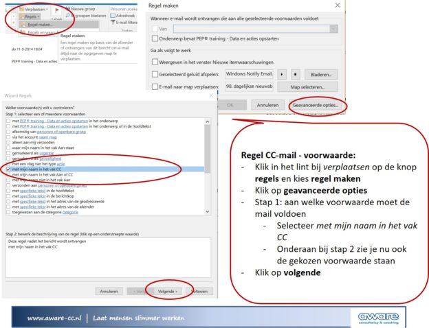 Regel CC mail voorwaarden